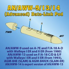 Astra Resin ASR4806: 1/48 AN/AWW-9/13/14 Data-Link Pod
